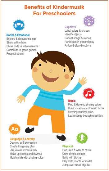 BenefitsOfKindermusik_PreschoolerMusicClasses_Infographic
